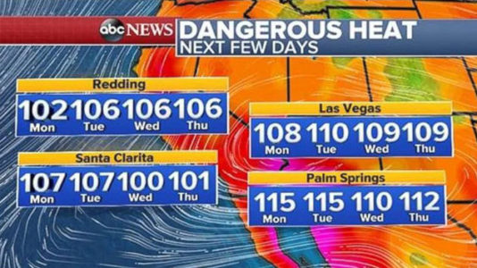 East, West coasts both set to deal with hot weather