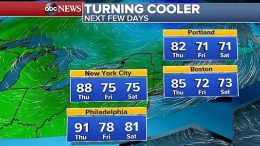 Northeast finally cooling off while a new storm moves to the Midwest