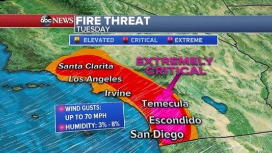 Extremely critical fire risk in California as Arctic cold heads for Northeast